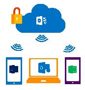 Dynamics CRM in Cloud klein