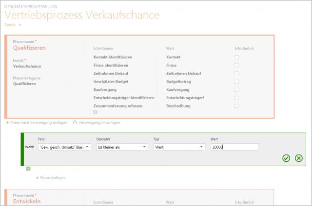 Microsoft_CRM_2015_Geschaeftsprozess_Verzweigung