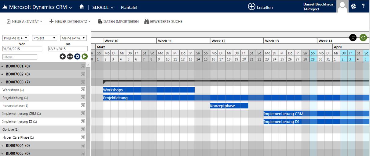 Gantt-artige Darstellung von Projekten und Arbeitspaketen