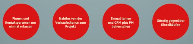 Vorteile CRM plus PM