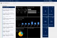 Microsoft Dynamics CRM 2016:  die 7 Top Verbesserungen Thumbnail