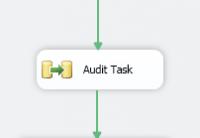 Analyse von Audit-Daten des Dynamics CRM mit SSIS und Team4 Thumbnail