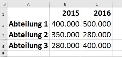 crm-audit-tabelle1