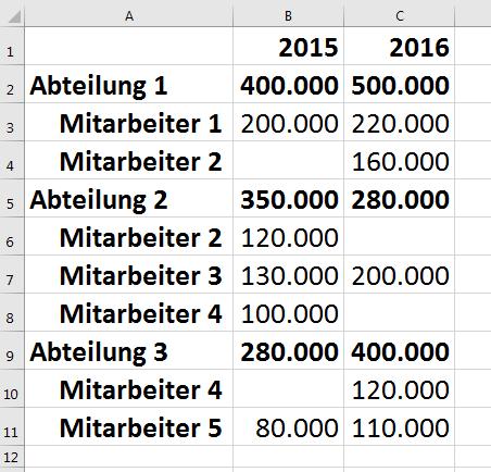 crm-audit-tabelle2-1