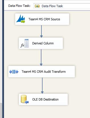 crm_audit_9