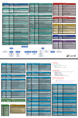 Dynamics 365 V9 Client API Cheat Sheet