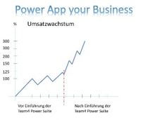 Power App your Business Thumbnail